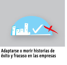 ADAPTARSE-O-MORIR-ficha