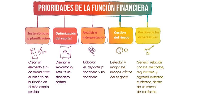 ESTRATEGIA-FINANCIERA-PARA-TIEMPOS-TURBULENTOS2