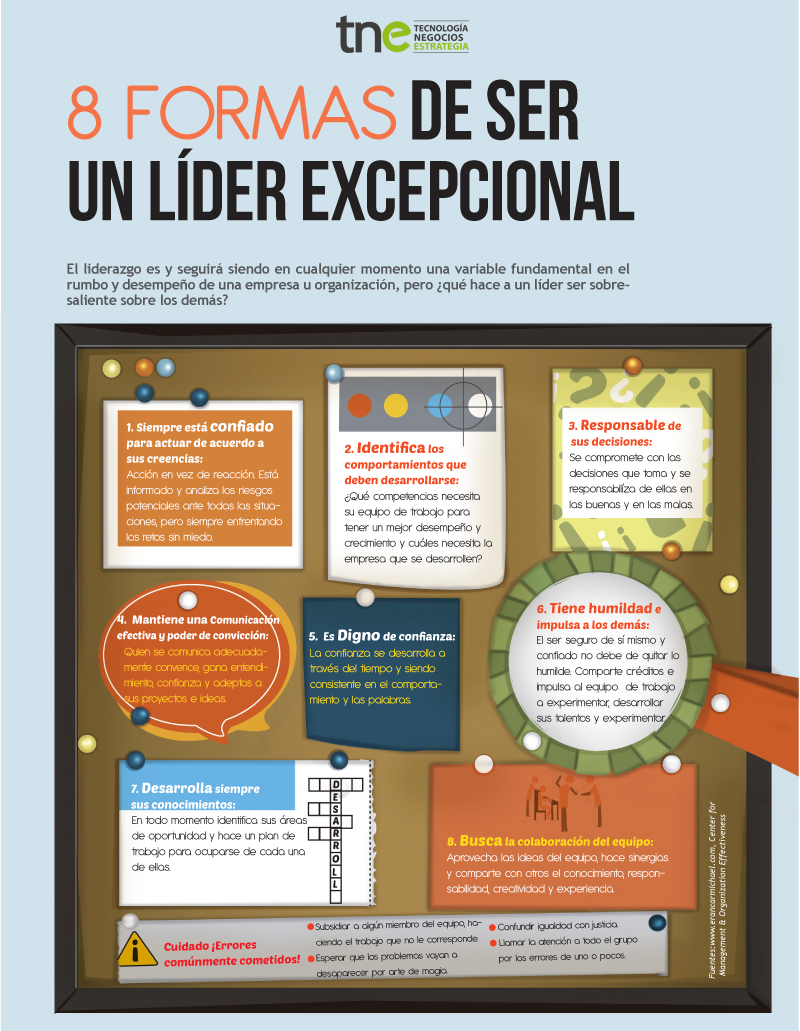 INFO_LIDER EXCEPCIONAL