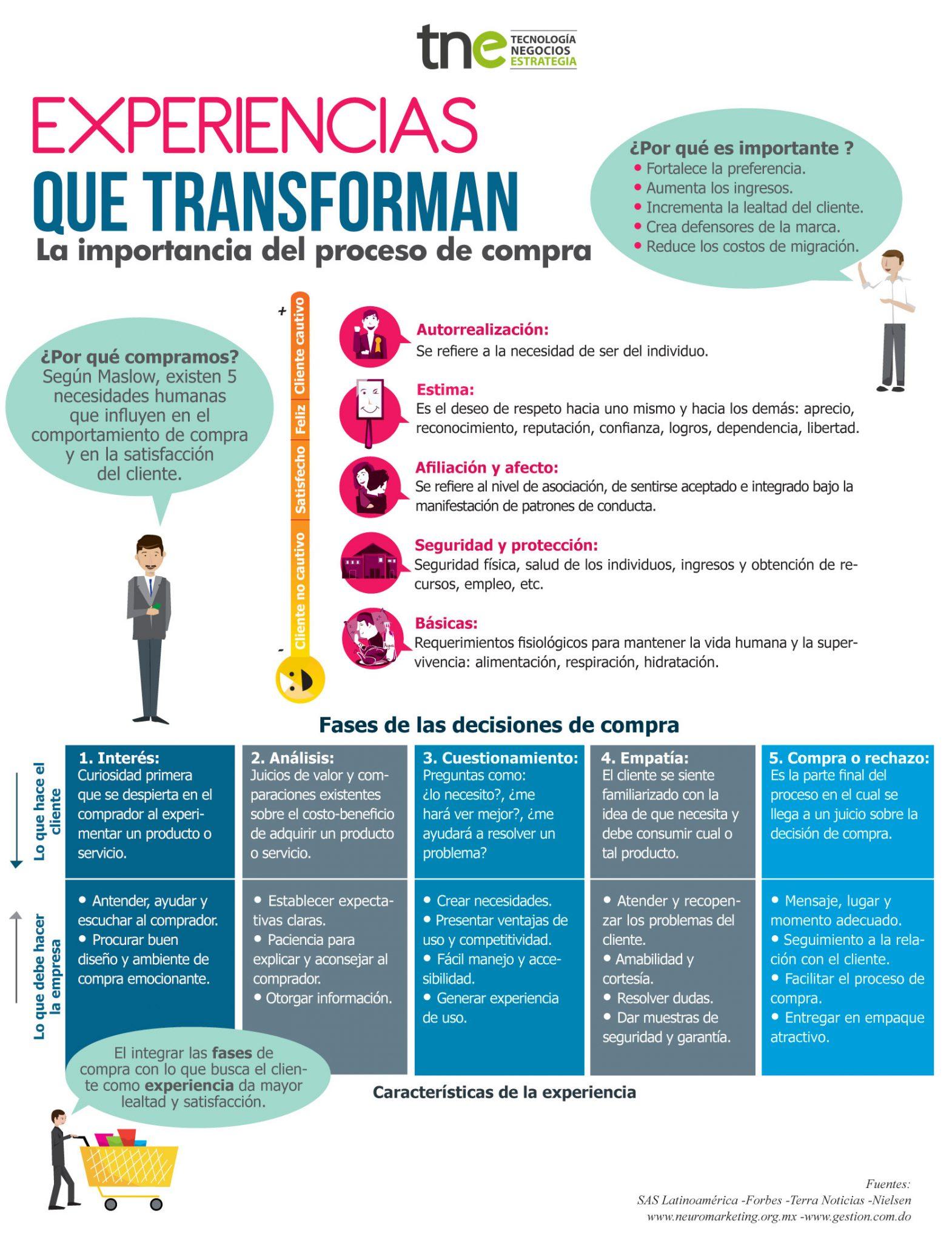EXPEERIANCIAS-QUE-TRANSFORMAN