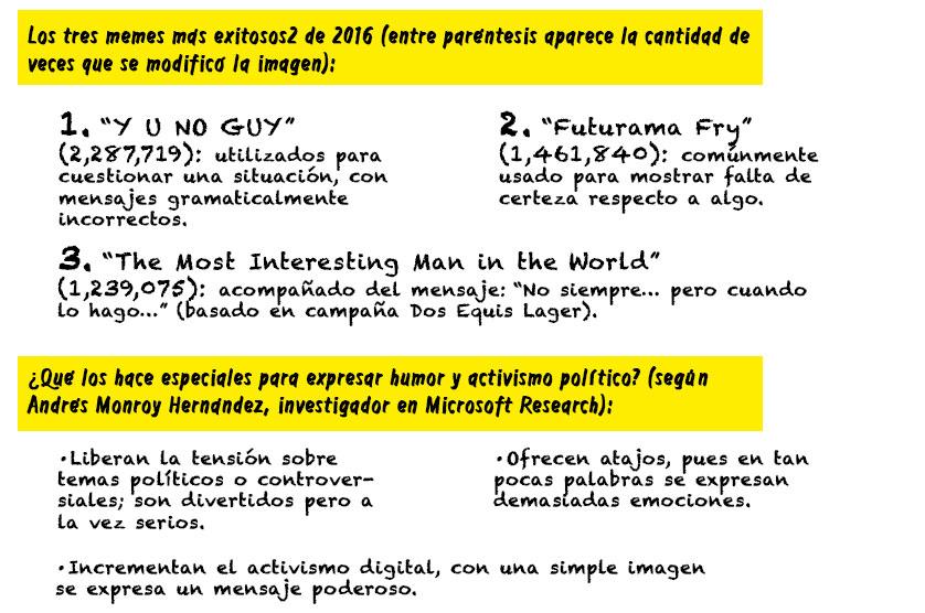 MEME EXPRESIÓN PUBLICITARIA
