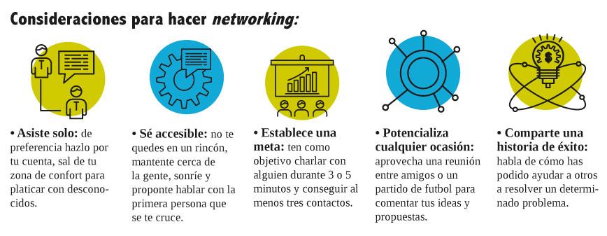 Networking crecimiento personal