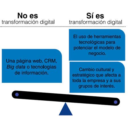 Estrategia en la era digital